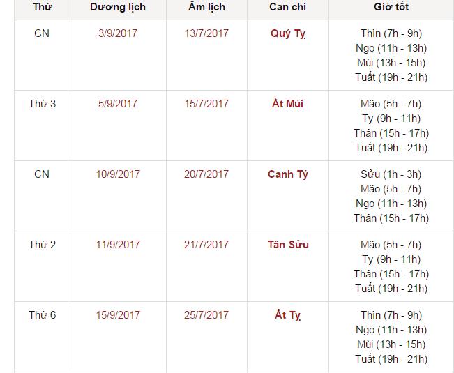 Xem ngày tốt mua xe tháng 9 năm 2017