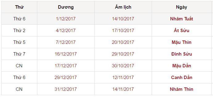 Xem ngày tốt chuyển nhà tháng 12 năm 2017