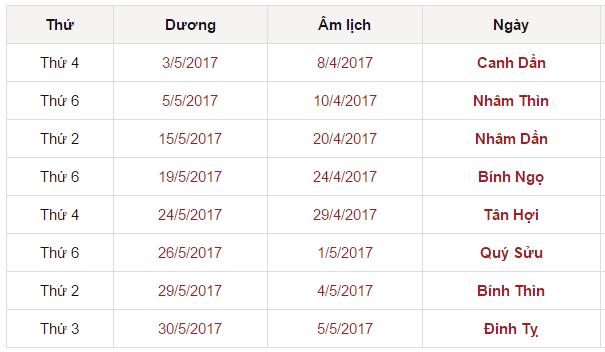 Xem ngày tốt chuyển nhà tháng 5 năm 2017