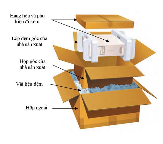 Cách bảo quản đồ vật khi chuyển nhà an toàn và nhanh chóng