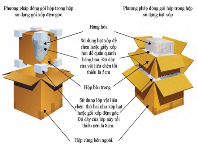 chuyển đồ vật dễ vỡ khi chuyển nhà